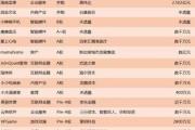 2010年度热门新闻事件互联网排行榜